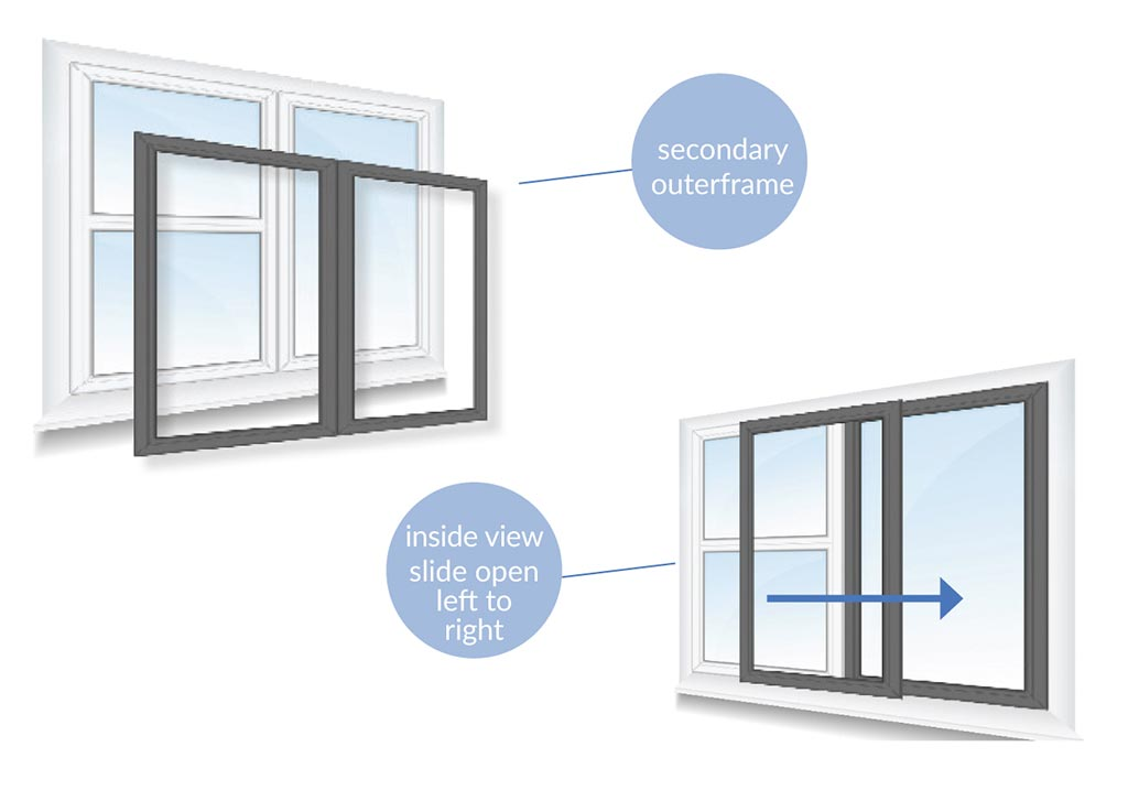 Secondary glazing frame illustrations